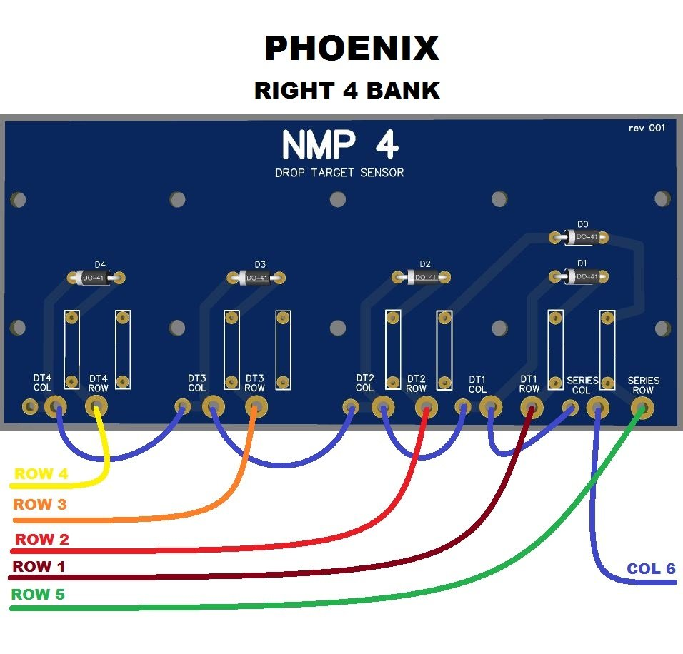Phoenix Right 4 bank