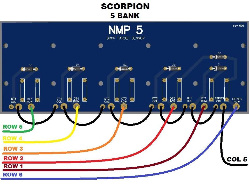 Scorpion 5 bank